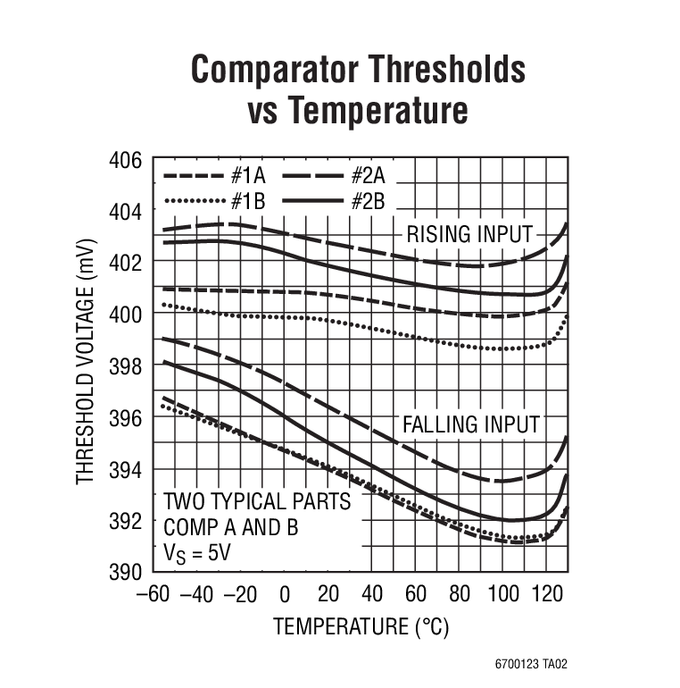 LT6700 Typical Application