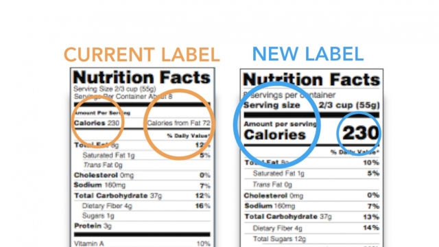 Nutrition Labels On Junk Food Will Finally Make More Sense