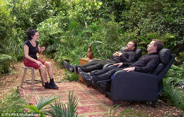 Player One, ready? Greeted by Ant and Dec in their jungle living-room, a clearly nervous was introduced to Critter Console