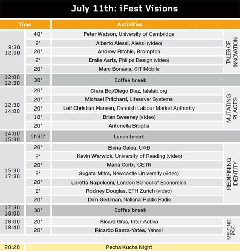Program iFest'08 11th July