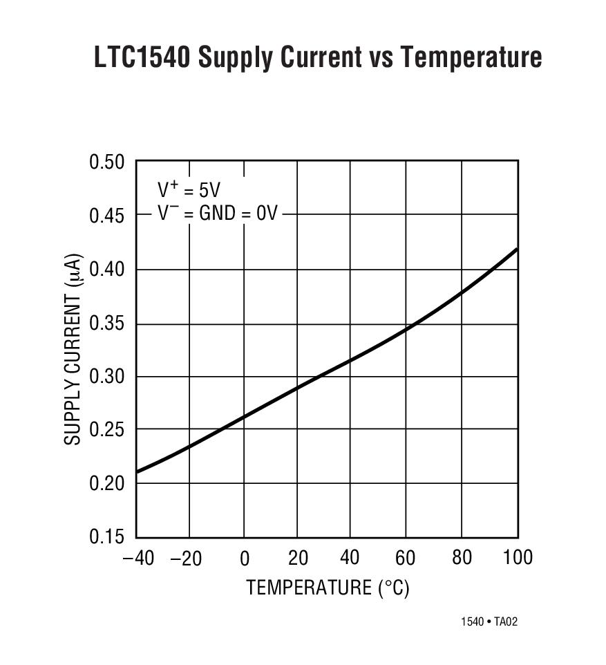 LTC1540 Typical Application